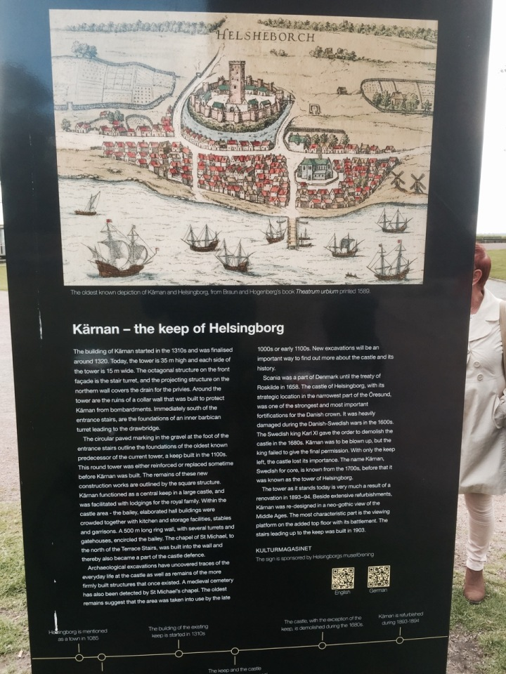 Karnan Keep history